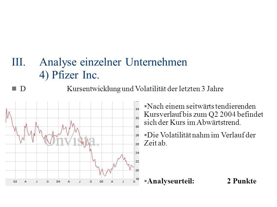 III.Analyse einzelner Unternehmen 4) Pfizer Inc. DKursentwicklung und Volatilität der letzten 3 Jahre Nach einem seitwärts tendierenden Kursverlauf bi