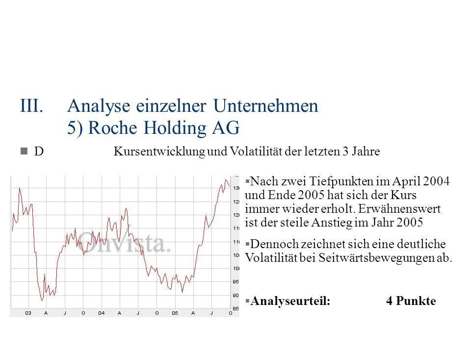 III.Analyse einzelner Unternehmen 5) Roche Holding AG DKursentwicklung und Volatilität der letzten 3 Jahre Nach zwei Tiefpunkten im April 2004 und Ende 2005 hat sich der Kurs immer wieder erholt.