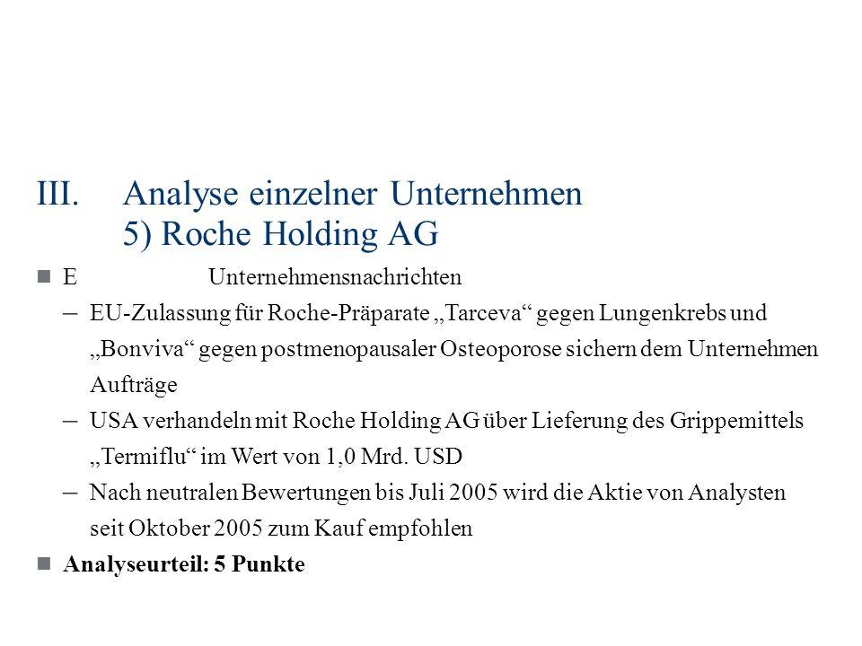 III.Analyse einzelner Unternehmen 5) Roche Holding AG EUnternehmensnachrichten – EU-Zulassung für Roche-Präparate Tarceva gegen Lungenkrebs und Bonviv