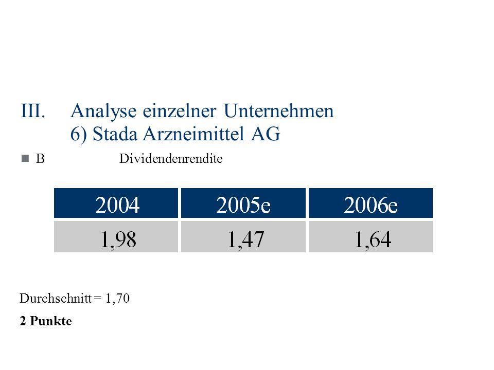 III.Analyse einzelner Unternehmen 6) Stada Arzneimittel AG BDividendenrendite Durchschnitt = 1,70 2 Punkte