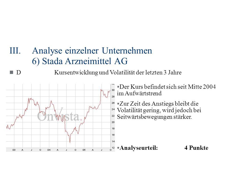 III.Analyse einzelner Unternehmen 6) Stada Arzneimittel AG DKursentwicklung und Volatilität der letzten 3 Jahre Der Kurs befindet sich seit Mitte 2004 im Aufwärtstrend Zur Zeit des Anstiegs bleibt die Volatilität gering, wird jedoch bei Seitwärtsbewegungen stärker.