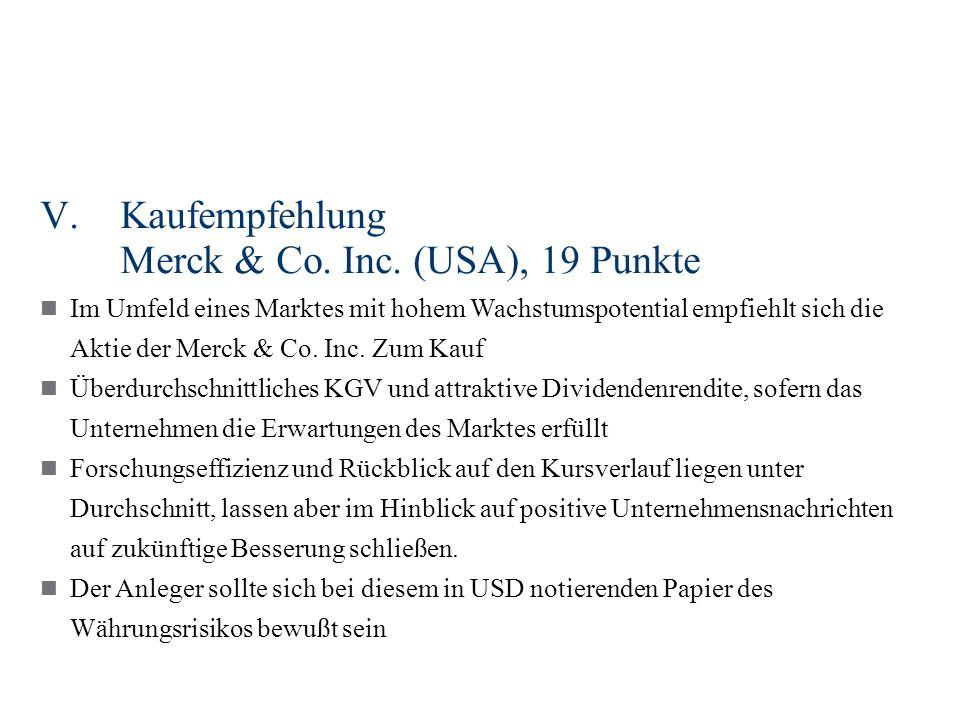 V.Kaufempfehlung Merck & Co. Inc. (USA), 19 Punkte Im Umfeld eines Marktes mit hohem Wachstumspotential empfiehlt sich die Aktie der Merck & Co. Inc.