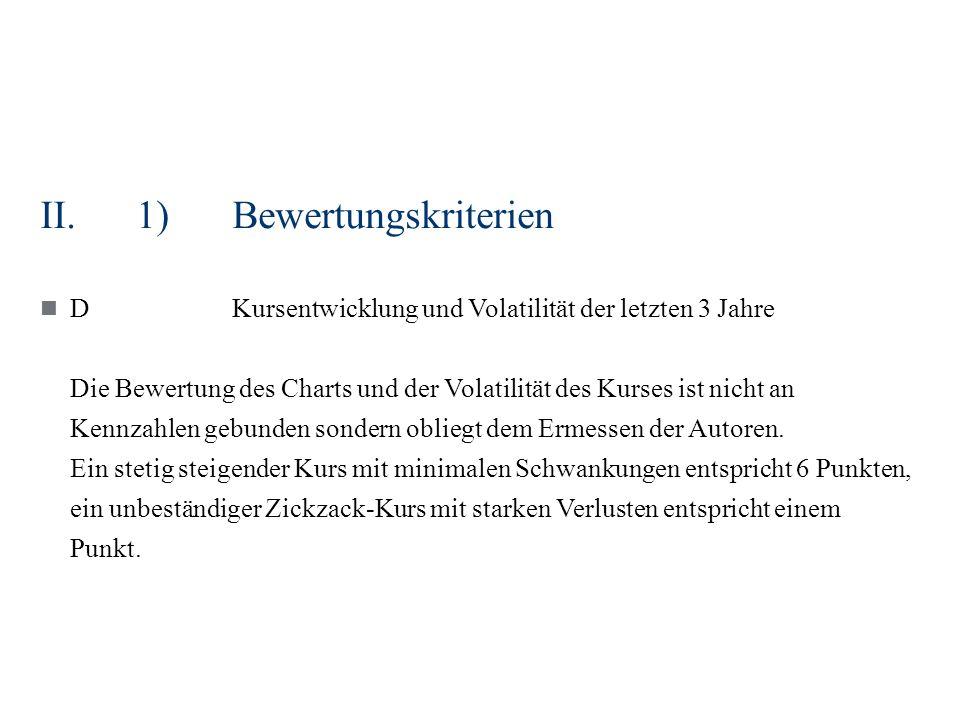 II.1)Bewertungskriterien DKursentwicklung und Volatilität der letzten 3 Jahre Die Bewertung des Charts und der Volatilität des Kurses ist nicht an Ken