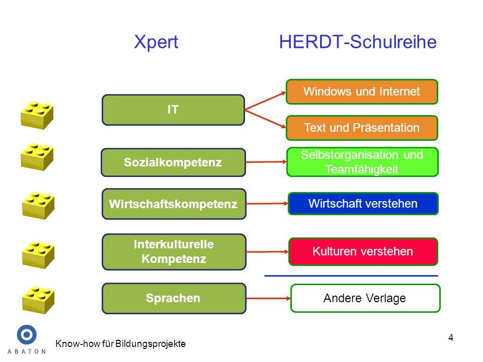 Beispiel 1: Lebensnaher Kontext, Relevanz der Inhalte Know-how für Bildungsprojekte 5 Text und Präsentation Bewerben