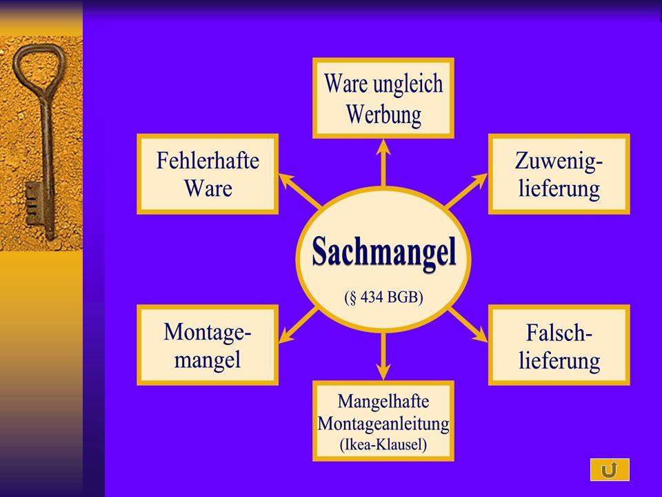 14 § 434 Sachmangel. (1) 1 Die Sache ist frei von Sachmängeln, wenn sie bei Gefahrübergang die vereinbarte Beschaffenheit hat... (3) 3 Zu der Beschaff