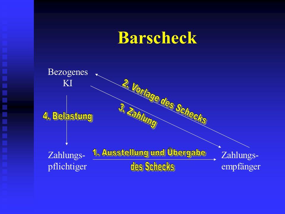 Arten des Schecks Verrechnungsscheck Inhaberscheck Orderscheck Barscheck Rektascheck
