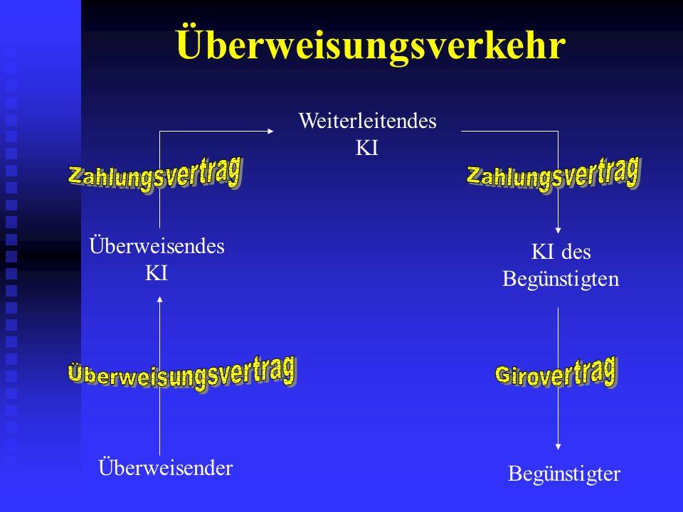 Rechtliche Grundlagen: Überweisungsvertrag Zahlungsvertrag Girovertrag AGB § §§ §