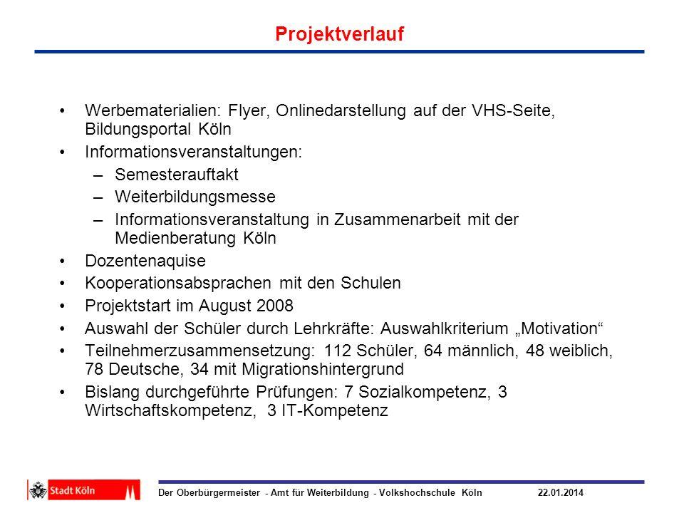 Der Oberbürgermeister - Amt für Weiterbildung - Volkshochschule Köln 22.01.2014 Projektverlauf Werbematerialien: Flyer, Onlinedarstellung auf der VHS-