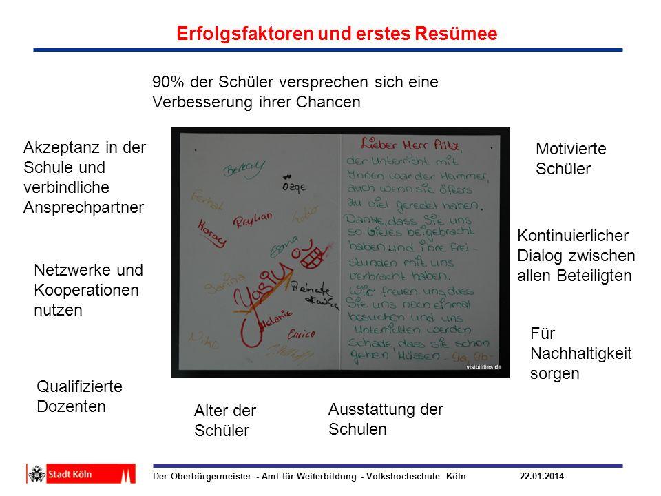 Der Oberbürgermeister - Amt für Weiterbildung - Volkshochschule Köln 22.01.2014 Erfolgsfaktoren und erstes Resümee 90% der Schüler versprechen sich ei