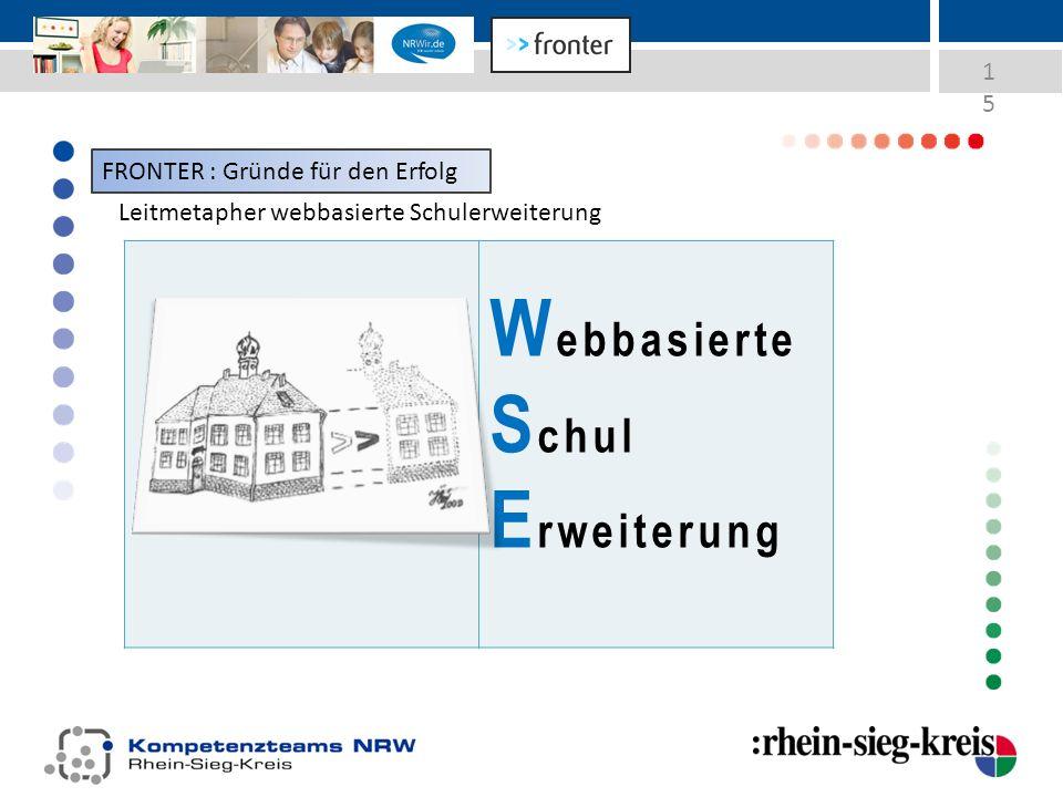 15 W ebbasierte S chul E rweiterung Leitmetapher webbasierte Schulerweiterung FRONTER : Gründe für den Erfolg
