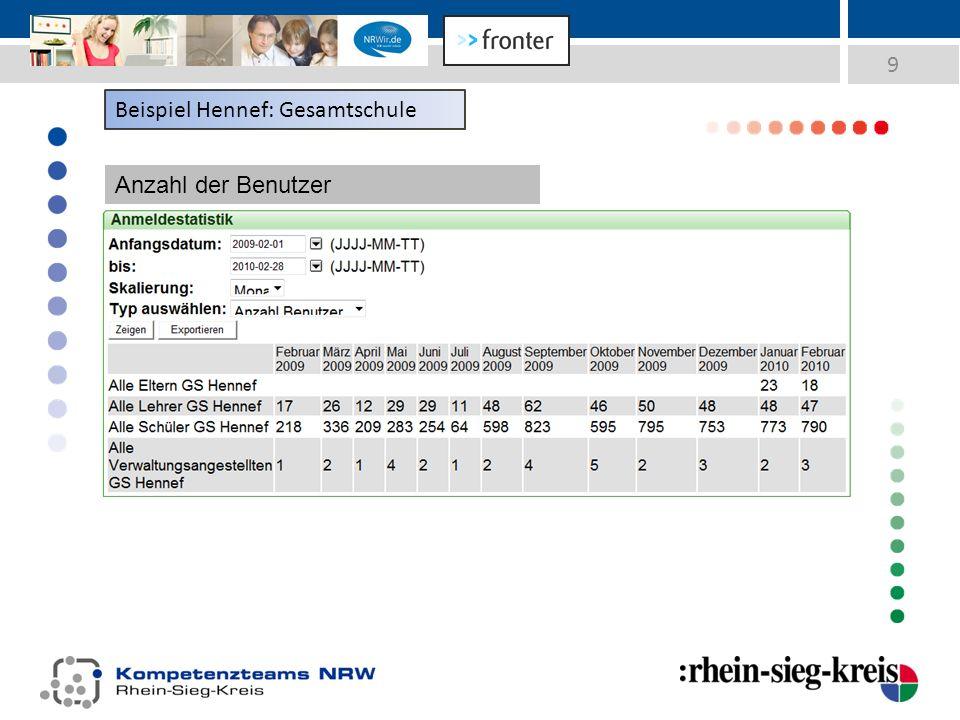 9 Beispiel Hennef: Gesamtschule Anzahl der Benutzer