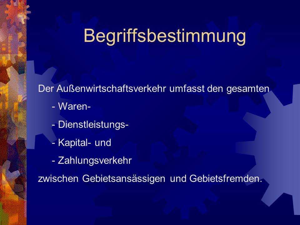 Gebietsansässige & Gebietsfremde GebietsansässigerGebietsfremder Wohnsitz oder ständiger Aufenthalt in der BRD; d.h.