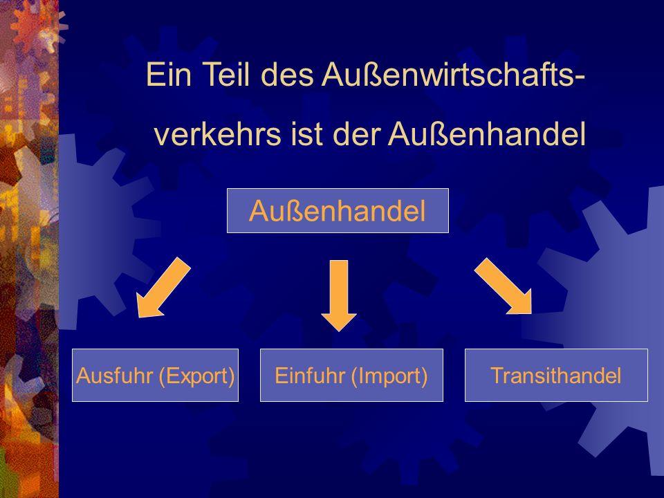 Ein Teil des Außenwirtschafts- verkehrs ist der Außenhandel Außenhandel Ausfuhr (Export)Einfuhr (Import)Transithandel