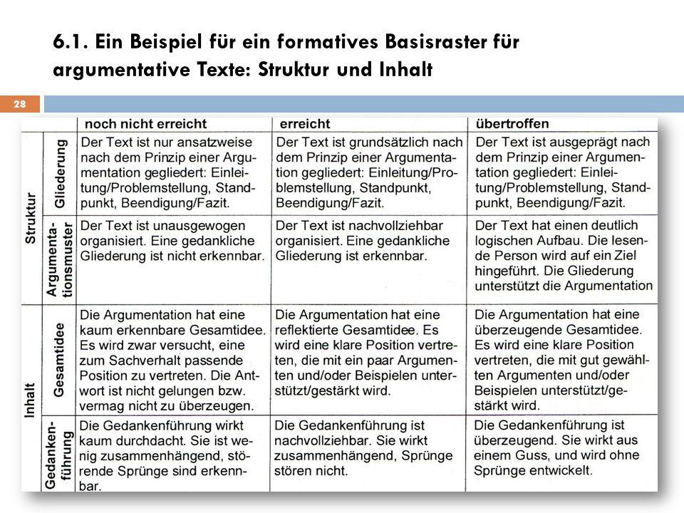 6.1. Ein Beispiel für ein formatives Basisraster für argumentative Texte: Struktur und Inhalt 28