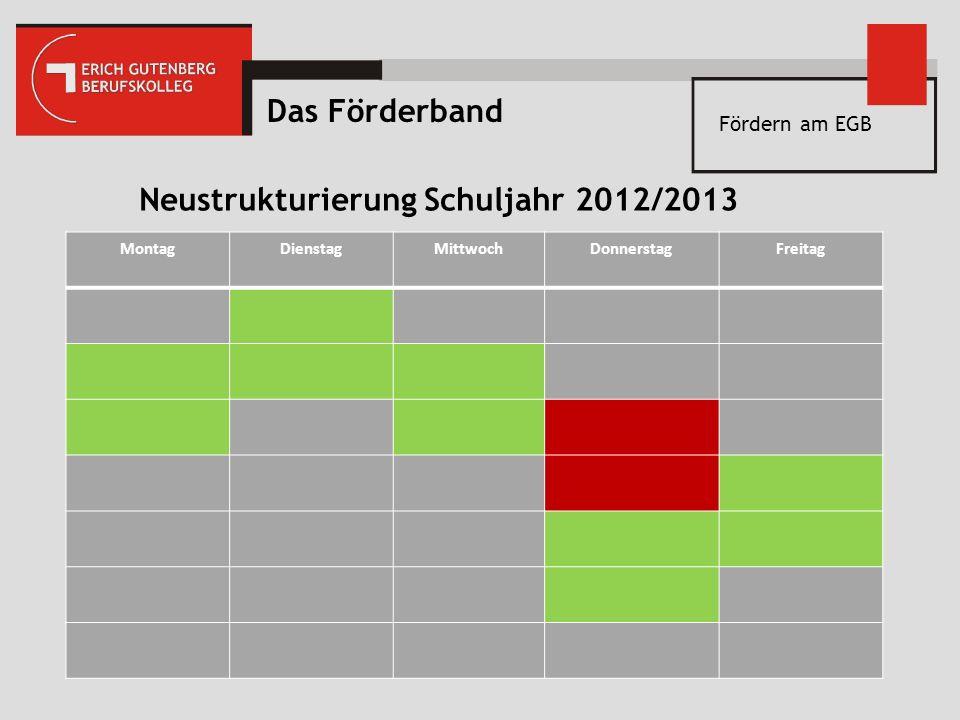 Fördern am EGB Das Förderband Neustrukturierung Schuljahr 2012/2013 MontagDienstagMittwochDonnerstagFreitag