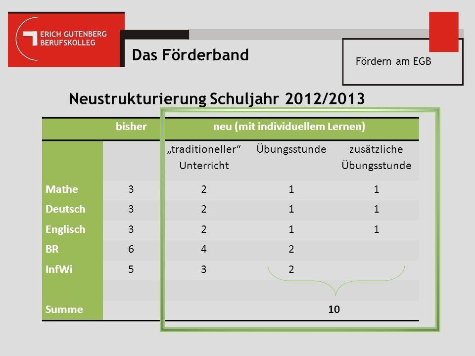 Fördern am EGB Das Förderband Neustrukturierung Schuljahr 2012/2013 bisherneu (mit individuellem Lernen) traditioneller Unterricht Übungsstunde zusätz