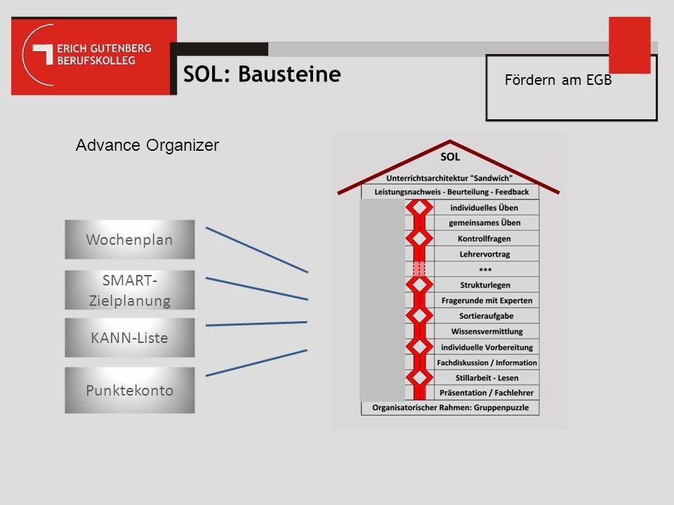 Advance Organizer Wochenplan SMART- Zielplanung KANN-Liste Punktekonto Fördern am EGB SOL: Bausteine