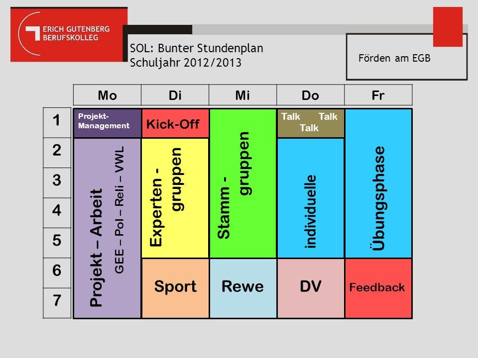 MoDiMiDoFr 1 2 3 4 5 6 7 Kick-Off Experten - gruppen Stamm - gruppen Übungsphase Feedback Projekt – Arbeit g GEE – Pol – Reli – VWL d Projekt- Managem