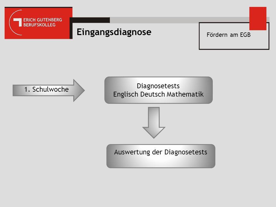 Fördern am EGB 1. Schulwoche Diagnosetests Englisch Deutsch Mathematik Auswertung der Diagnosetests Eingangsdiagnose