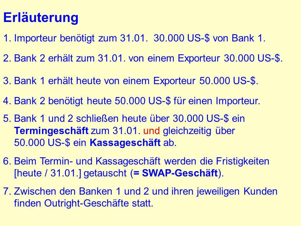 2. Bank 2 erhält zum 31.01. von einem Exporteur 30.000 US-$. 3. Bank 1 erhält heute von einem Exporteur 50.000 US-$. 4. Bank 2 benötigt heute 50.000 U