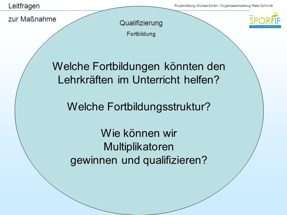 Projektleitung: Michael Schön / Organisationsleitung: Peter Schmidt Qualifizierung Fortbildung Leitfragen zur Maßnahme Welche Fortbildungen könnten de