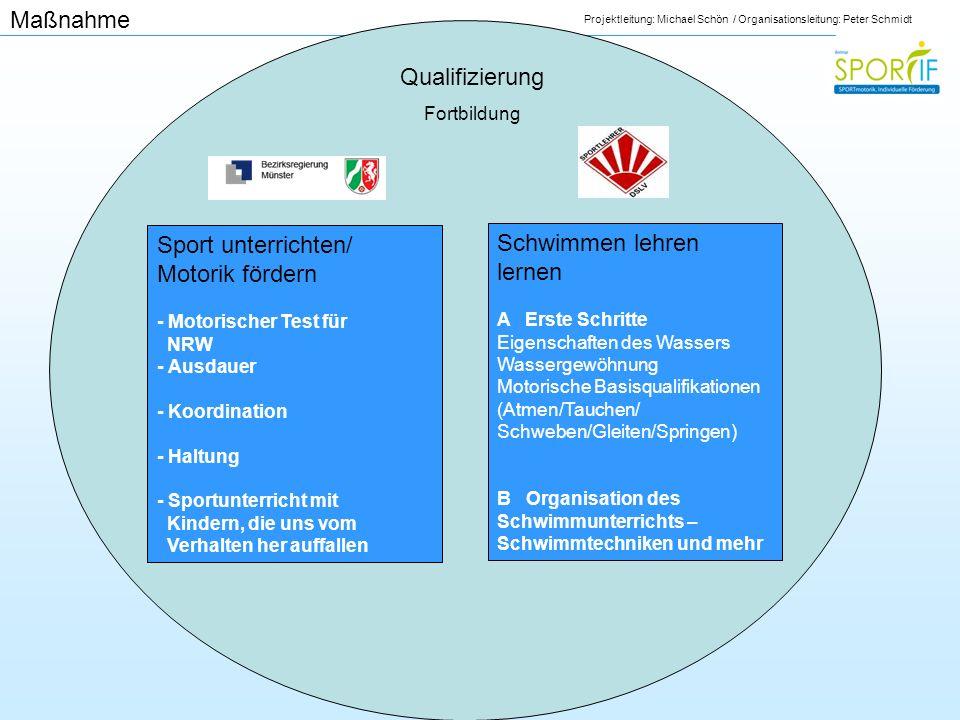 Projektleitung: Michael Schön / Organisationsleitung: Peter Schmidt Qualifizierung Fortbildung Maßnahme Sport unterrichten/ Motorik fördern - Motorisc