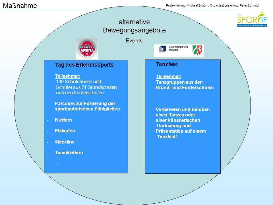 Projektleitung: Michael Schön / Organisationsleitung: Peter Schmidt alternative Bewegungsangebote Events Tag des Erlebnissports Teilnehmer: 100 Schüle