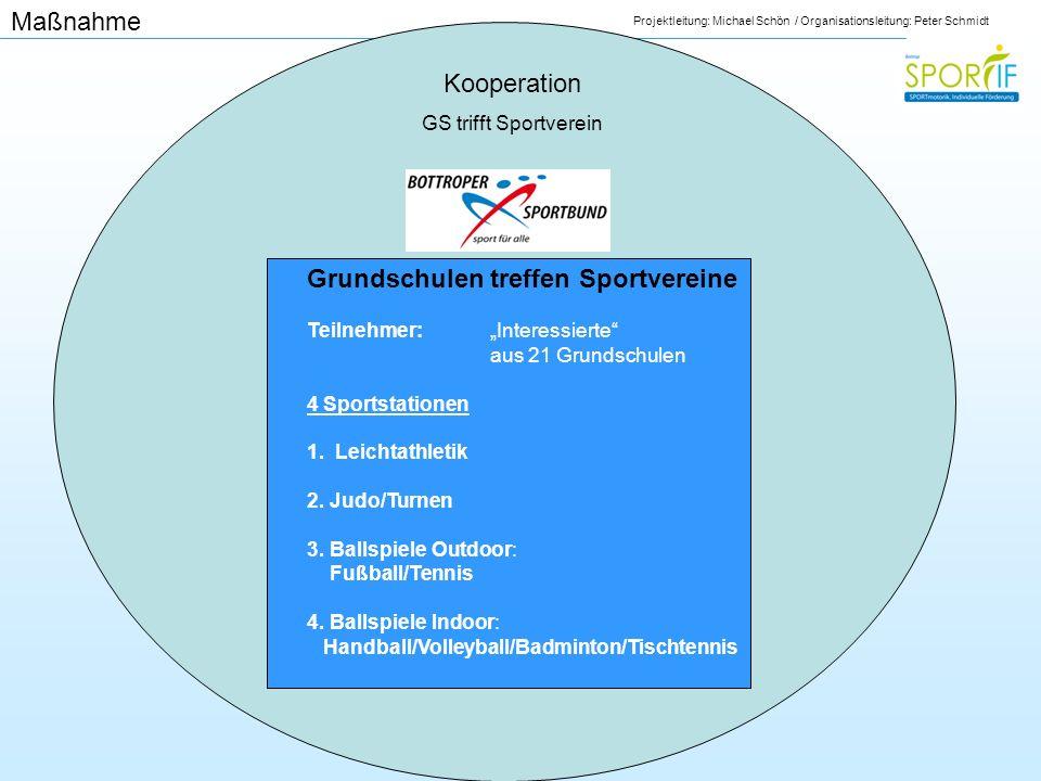 Projektleitung: Michael Schön / Organisationsleitung: Peter Schmidt Kooperation GS trifft Sportverein Grundschulen treffen Sportvereine Teilnehmer: In