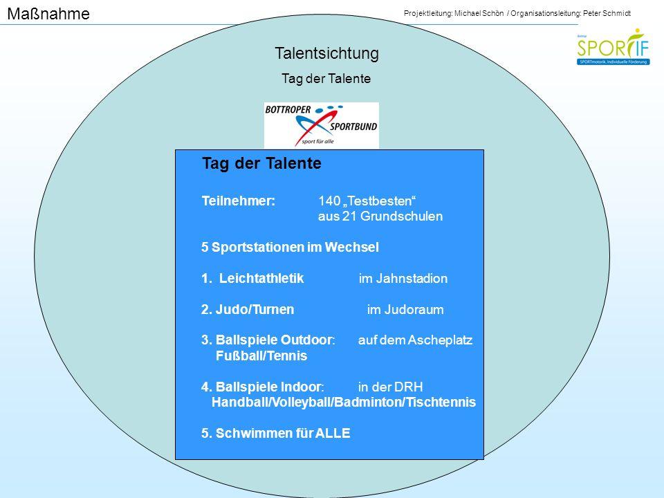 Projektleitung: Michael Schön / Organisationsleitung: Peter Schmidt Talentsichtung Tag der Talente Teilnehmer: 140 Testbesten aus 21 Grundschulen 5 Sp