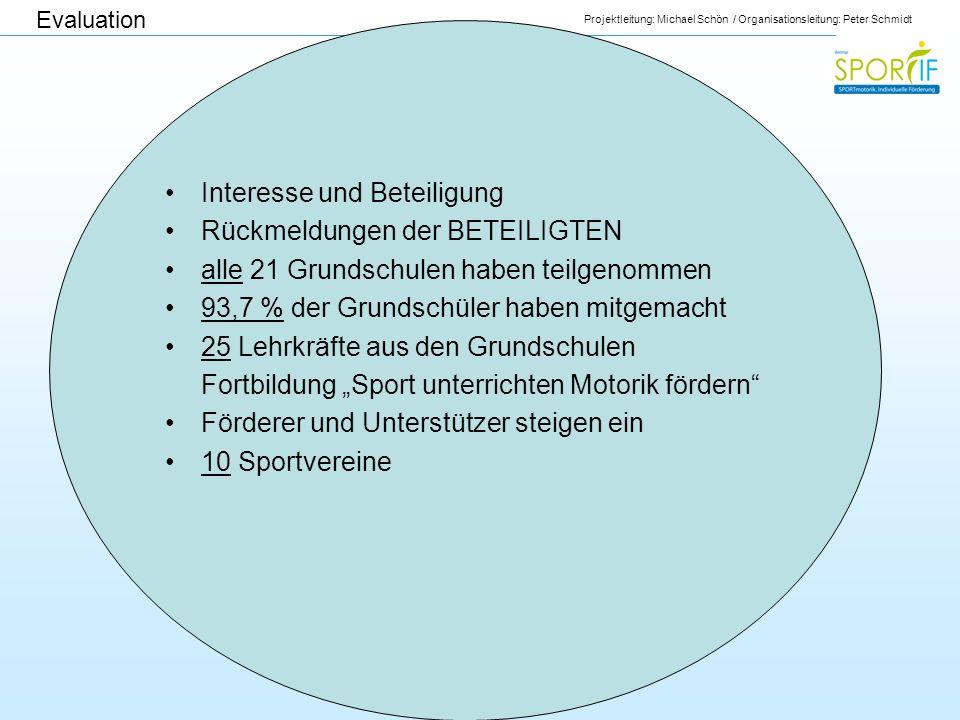 Projektleitung: Michael Schön / Organisationsleitung: Peter Schmidt Evaluation Interesse und Beteiligung Rückmeldungen der BETEILIGTEN alle 21 Grundsc