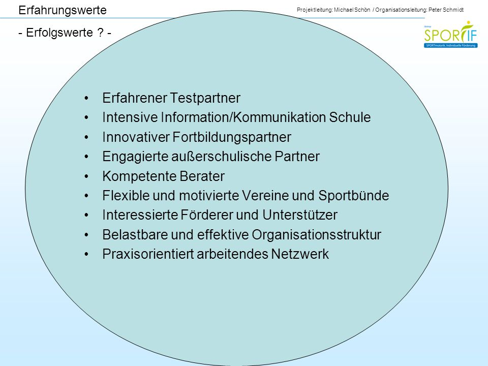Projektleitung: Michael Schön / Organisationsleitung: Peter Schmidt Erfahrungswerte - Erfolgswerte ? - Erfahrener Testpartner Intensive Information/Ko