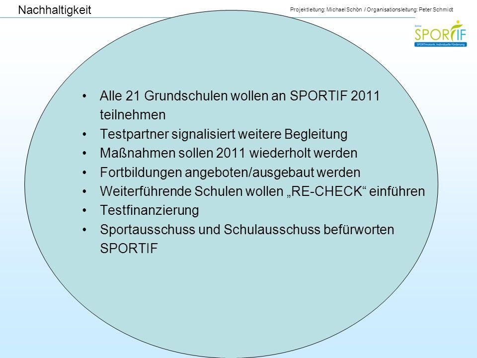 Projektleitung: Michael Schön / Organisationsleitung: Peter Schmidt Nachhaltigkeit Alle 21 Grundschulen wollen an SPORTIF 2011 teilnehmen Testpartner