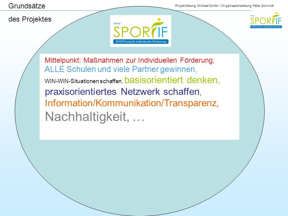 Projektleitung: Michael Schön / Organisationsleitung: Peter Schmidt Grundsätze des Projektes Mittelpunkt: Maßnahmen zur Individuellen Förderung, ALLE