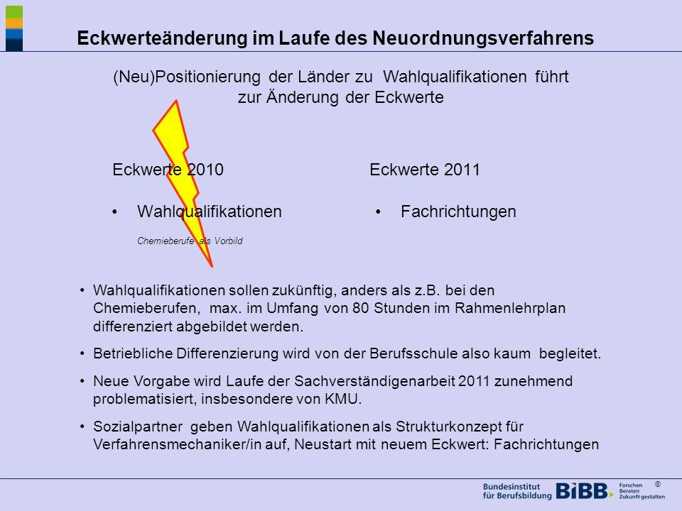 ® Das Ordnungsverfahren - Beteiligte BiBB Konsensprinzip BUNDLÄNDER GEWERK- SCHAFTEN ARBEIT- GEBER Wissen- schaft
