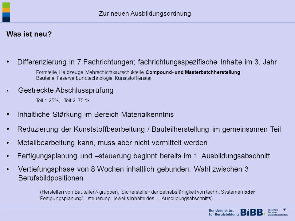 ® Magret Reymers Neuordnung Verfahrensmechaniker/in für Kunststoff- und Kautschuktechnik 2011/2012 Ziel : Inhaltliche und strukturelle Anpassung an ak
