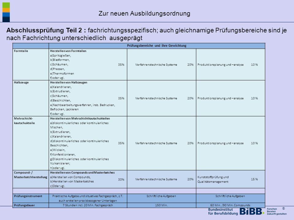 ® Zur neuen Ausbildungsordnung Abschlussprüfung Teil 1 Einheitlich für alle Fachrichtungen Prüfungsbereich Herstellen einer mechanischen Baugruppe Prü