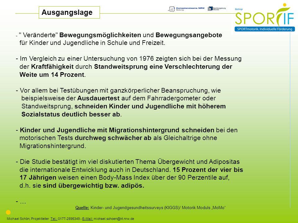 Michael Schön, Projektleiter Tel.: 0177-2895349 - E-Mail: michael.schoen@kt.nrw.de Ausgangslage -