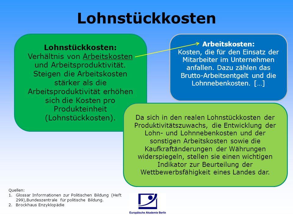 Lohnstückkosten Quellen: 1.Glossar Informationen zur Politischen Bildung (Heft 299),Bundeszentrale für politische Bildung. 2.Brockhaus Enzyklopädie Ar