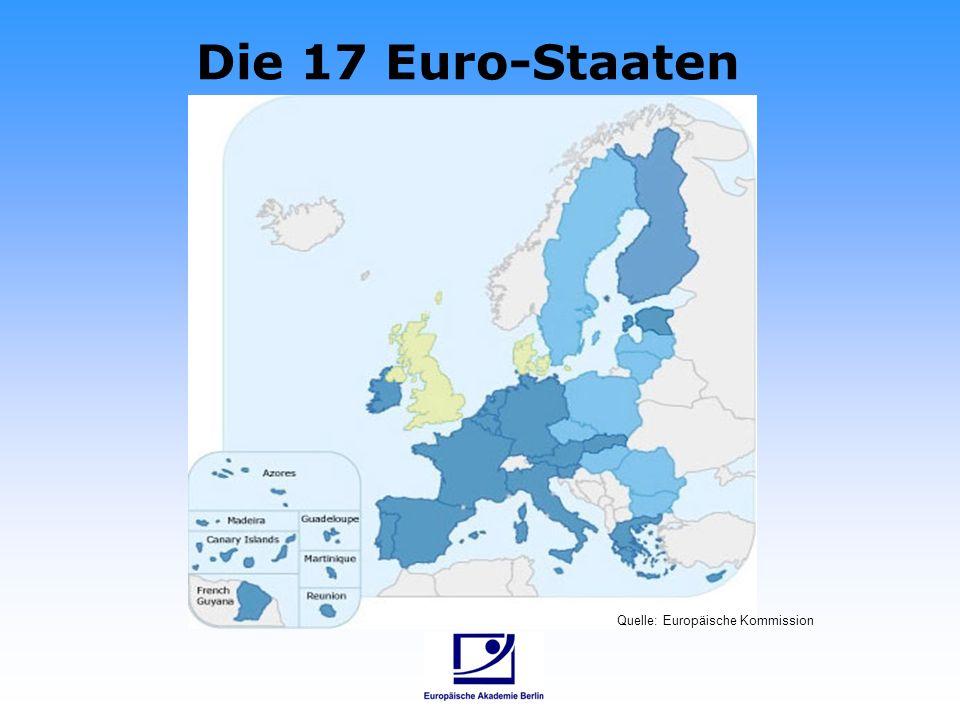Die Konvergenzkriterien Die Inflation des Mitgliedstaats darf nicht höher als 1,5% als jene der 3 stabilsten Mitgliedsstaaten sein.