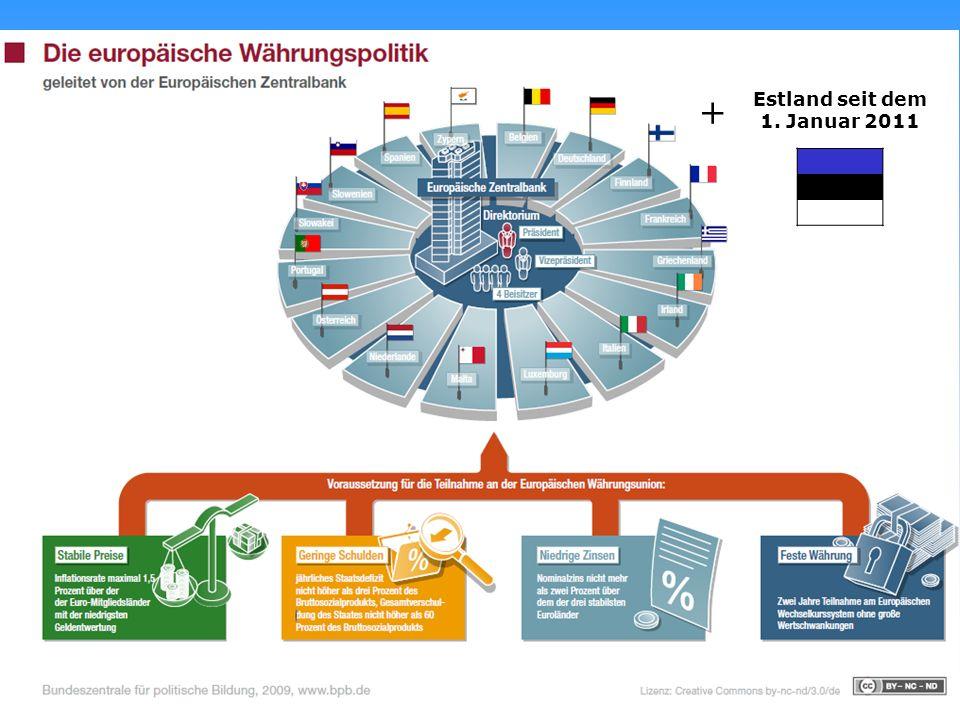 Die europäische Währungspolitik Estland seit dem 1. Januar 2011 +