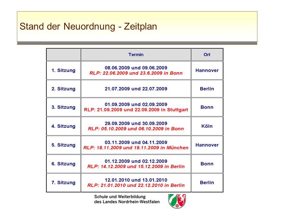 Stand der Neuordnung - Zeitplan