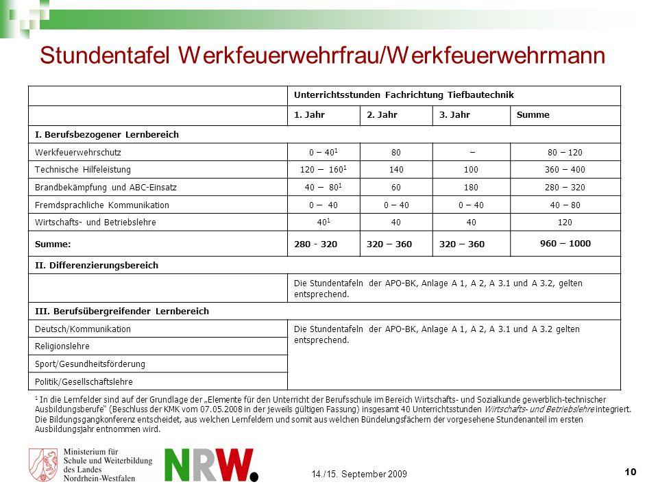 10 14./15. September 2009 Stundentafel Werkfeuerwehrfrau/Werkfeuerwehrmann Unterrichtsstunden Fachrichtung Tiefbautechnik 1. Jahr2. Jahr3. JahrSumme I