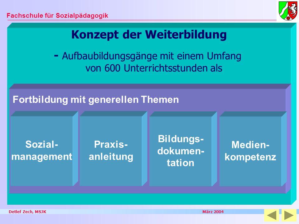 Detlef Zech, MSJK März 2004 Fachschule für Sozialpädagogik Konzept der Weiterbildung - Aufbaubildungsgänge mit einem Umfang von 600 Unterrichtsstunden