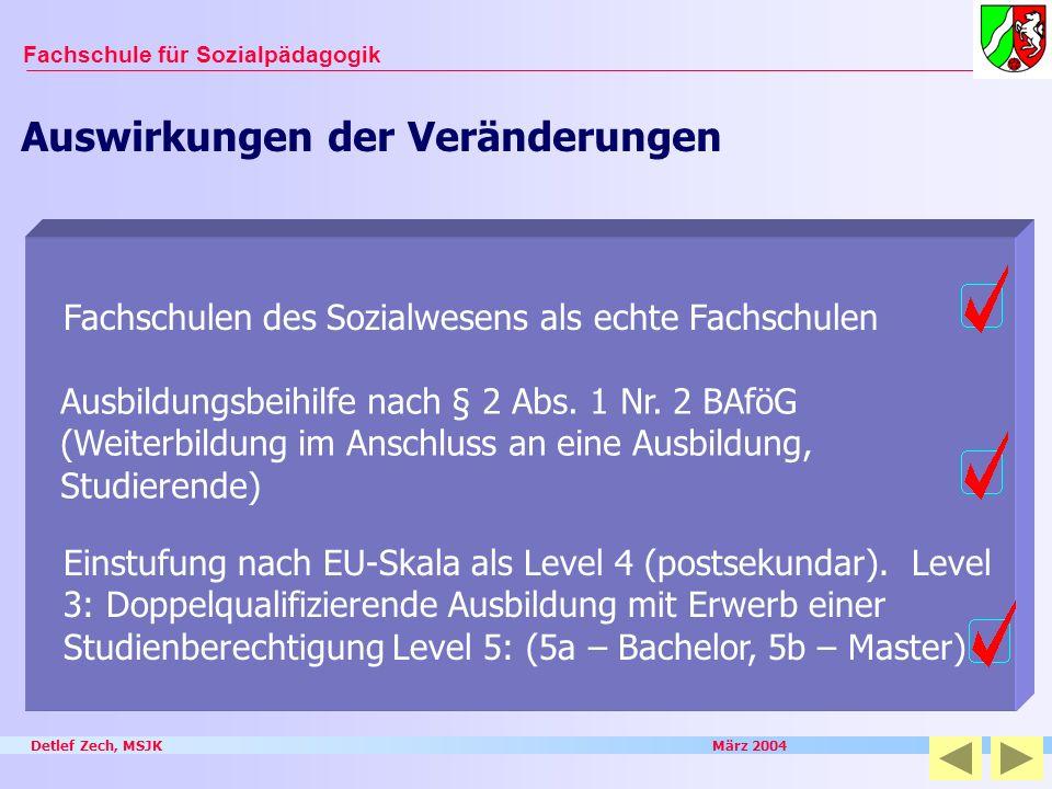 Detlef Zech, MSJK März 2004 Fachschule für Sozialpädagogik Auswirkungen der Veränderungen Fachschulen des Sozialwesens als echte Fachschulen Ausbildun