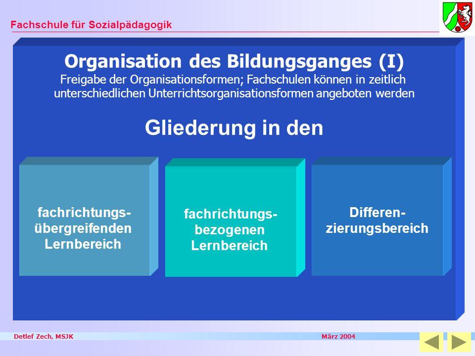 Detlef Zech, MSJK März 2004 Fachschule für Sozialpädagogik Organisation des Bildungsganges (I) Freigabe der Organisationsformen; Fachschulen können in
