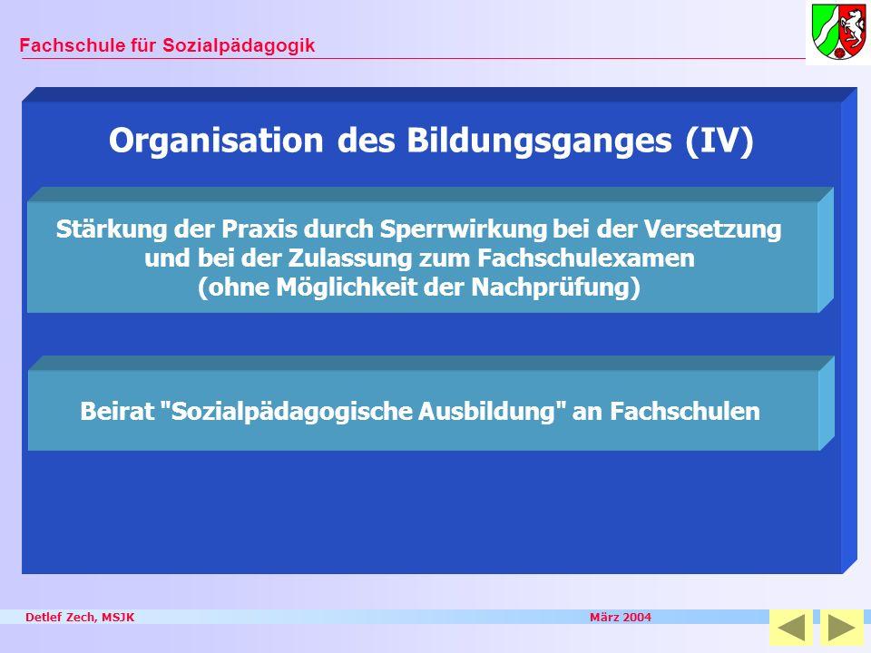 Detlef Zech, MSJK März 2004 Fachschule für Sozialpädagogik Organisation des Bildungsganges (IV) Stärkung der Praxis durch Sperrwirkung bei der Versetz