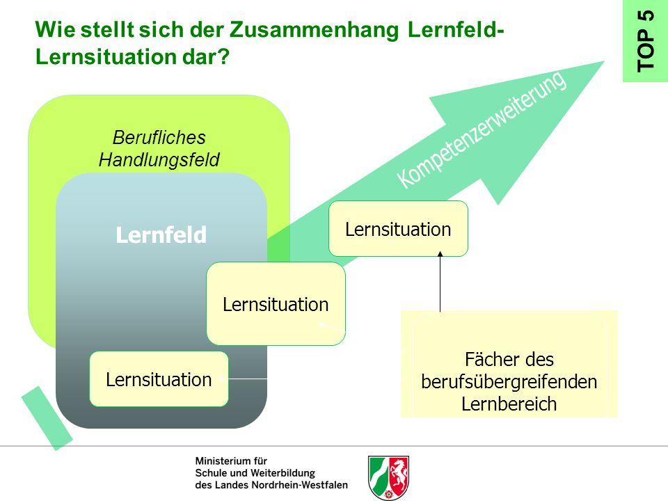 Lernsituation Lernfeld Fächer des berufsübergreifenden Lernbereich Berufliches Handlungsfeld Wie stellt sich der Zusammenhang Lernfeld- Lernsituation