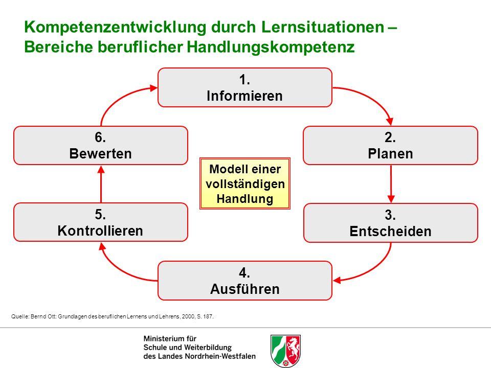 6. Bewerten 1. Informieren 2. Planen 3. Entscheiden 5. Kontrollieren 4. Ausführen Modell einer vollständigen Handlung Quelle: Bernd Ott: Grundlagen de