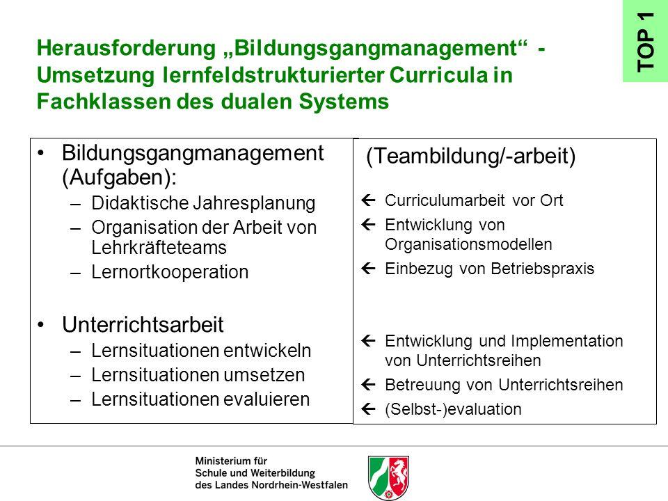 Bildungsgangmanagement (Aufgaben): –Didaktische Jahresplanung –Organisation der Arbeit von Lehrkräfteteams –Lernortkooperation Unterrichtsarbeit –Lern
