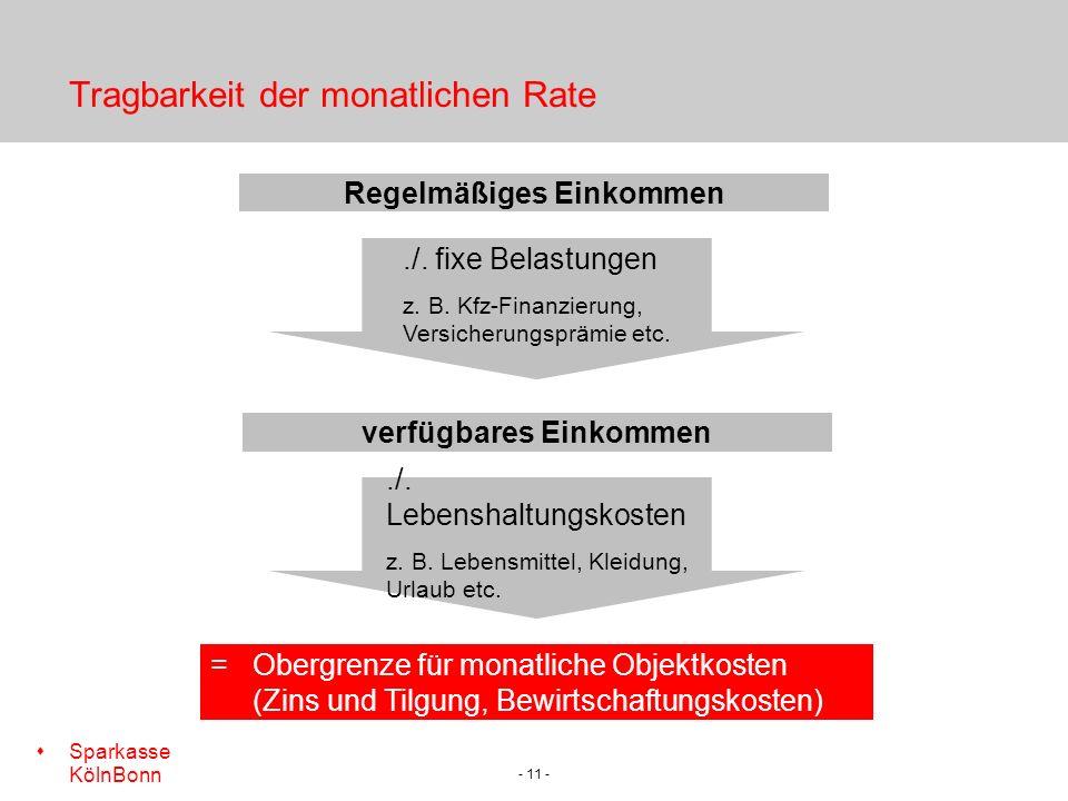 s Sparkasse KölnBonn - 11 - Tragbarkeit der monatlichen Rate./.